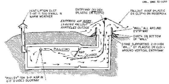 kearny fallout meter instructions