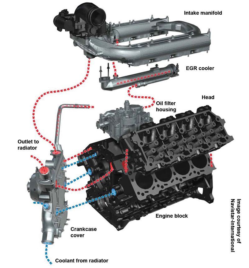 sinister diesel egr delete 6.7 cummins instructions
