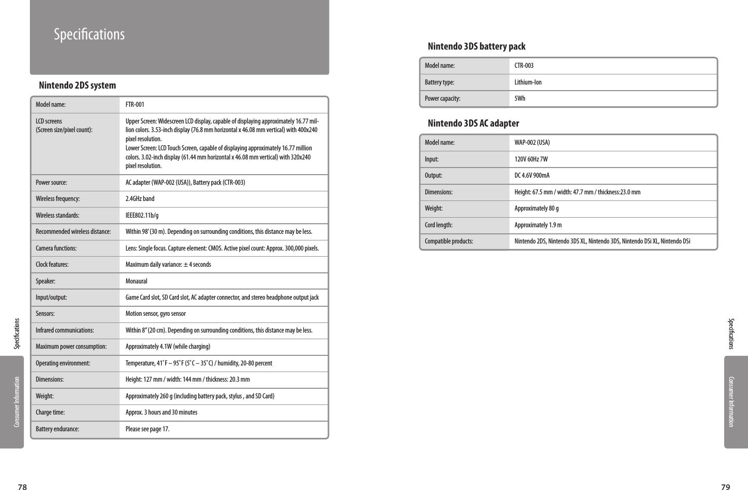 fifa 11 2ds instruction manuals