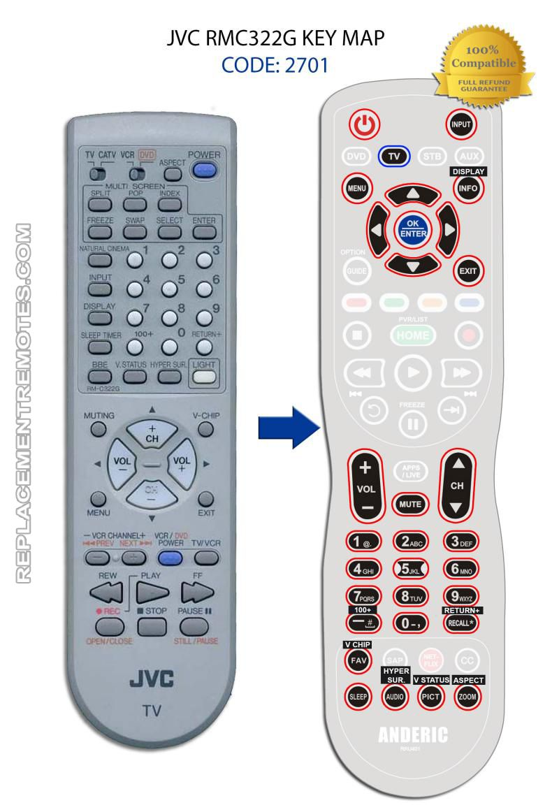 roku tv remote control instructions
