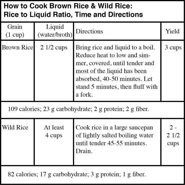 microwave rice cooker instructions brown