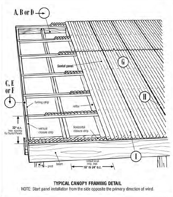 trex pergola installation instructions