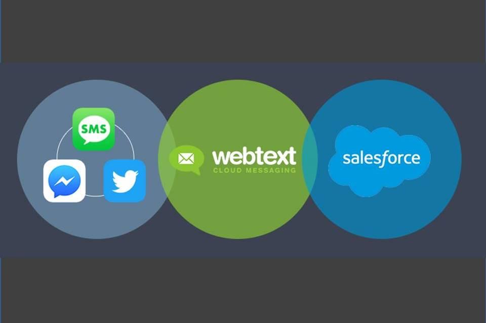 salesforce service cloud create macro instruction