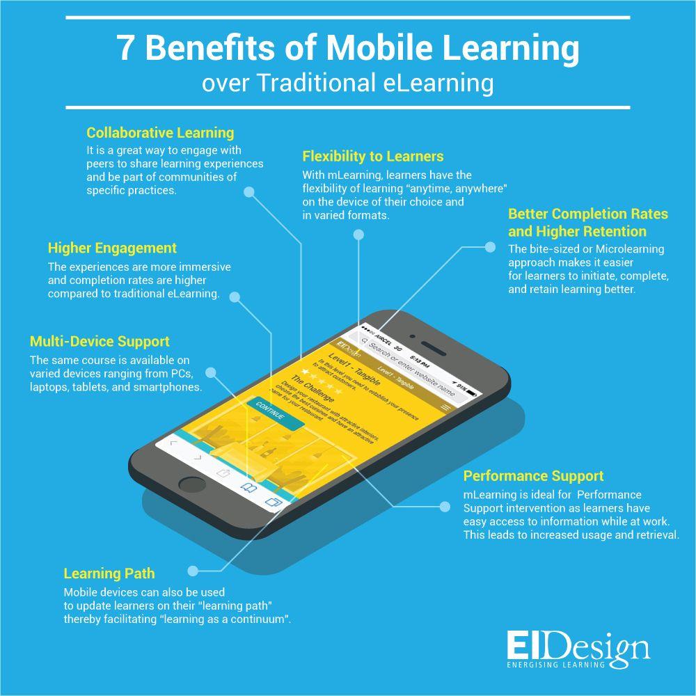 advantages of instructional technology