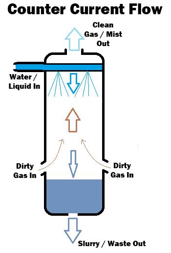 vertical water smoker instructions