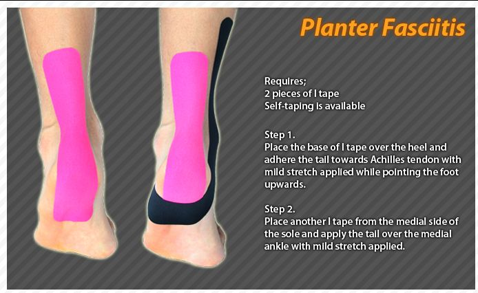 ankle tape job instructions