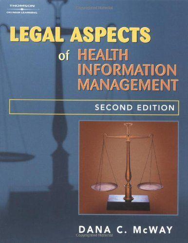 coastal management journal instructions authors