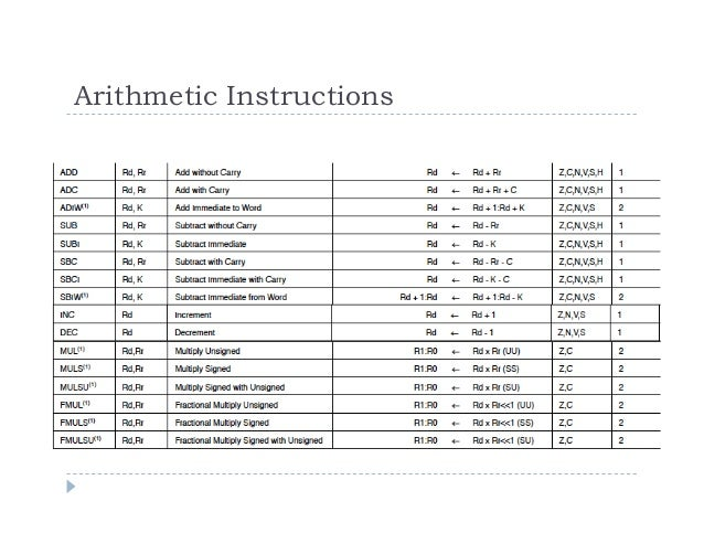 what instruction set arcgitecture the arduino