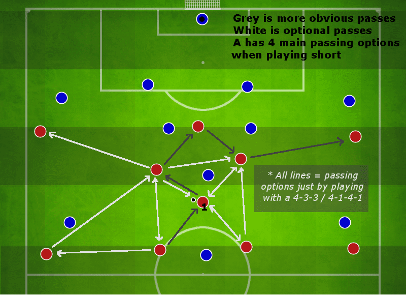 opposition instructions football manager