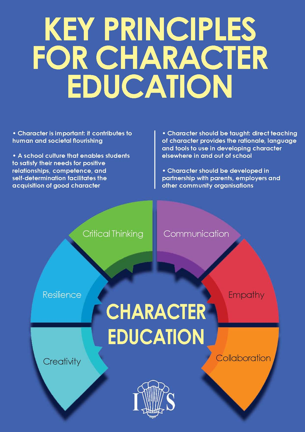 assessment that informs instruction thinking it through