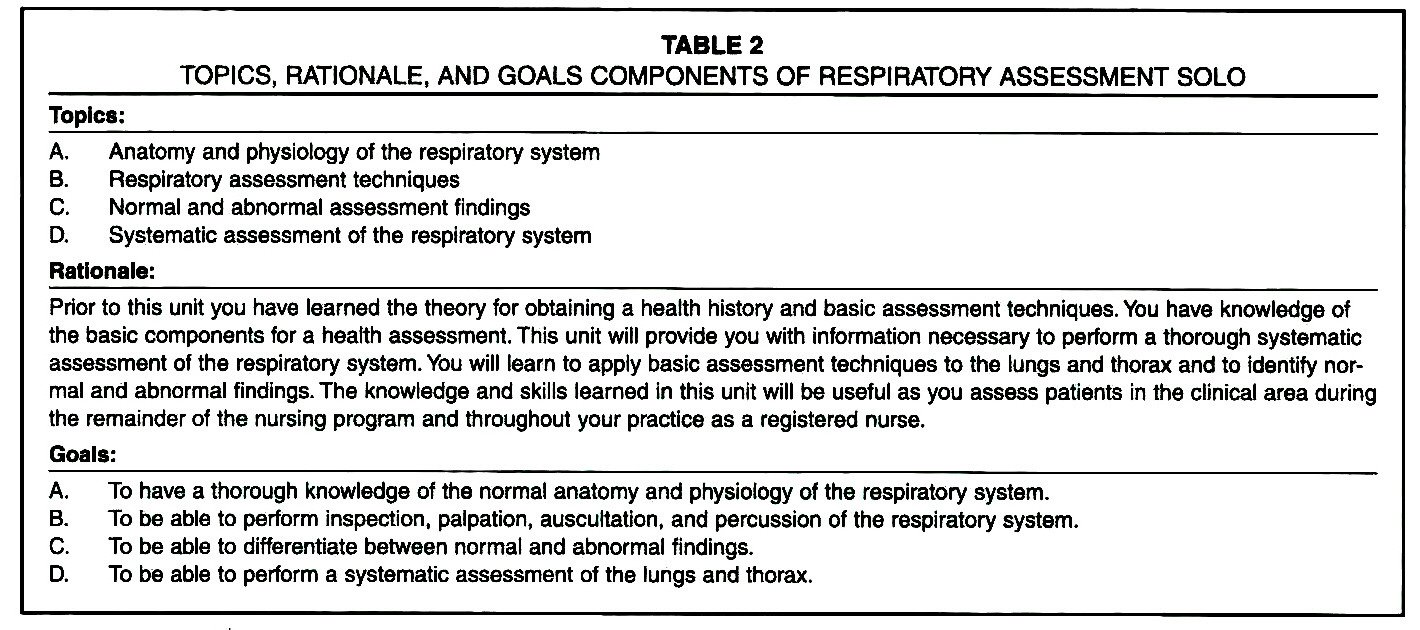components instruction assessment and evaluation