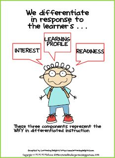 differentiated instruction strategies elementary