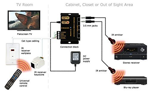 cat5 cable tester instructions