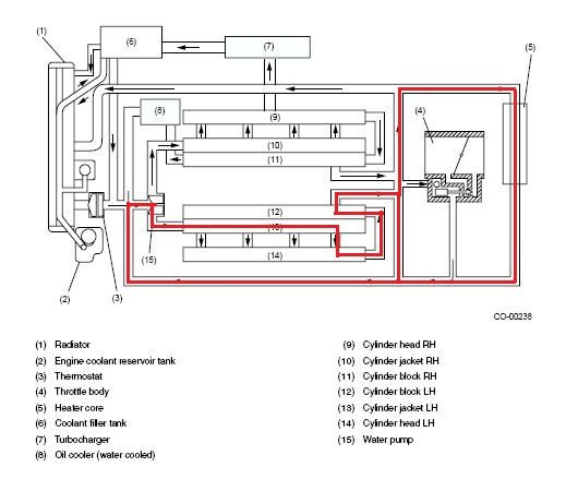 subaru block heater installation instructions